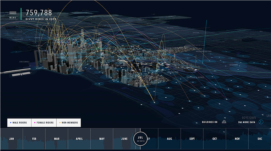 Big Data for Humans: The Importance of Data Visualization