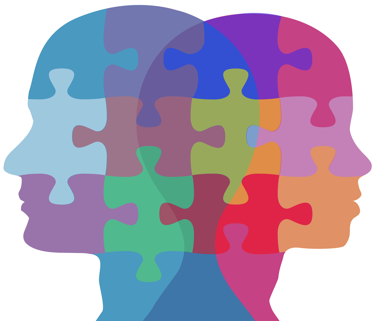 Signs of Emotional Intelligence (EQ)