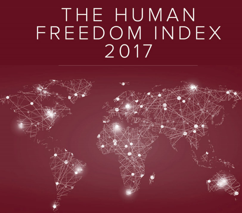 Human Freedom Index 2017