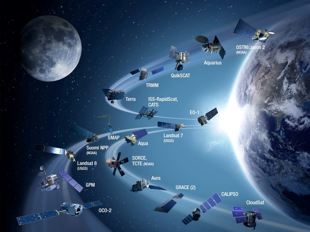 The Countries with the Most Satellites in Space